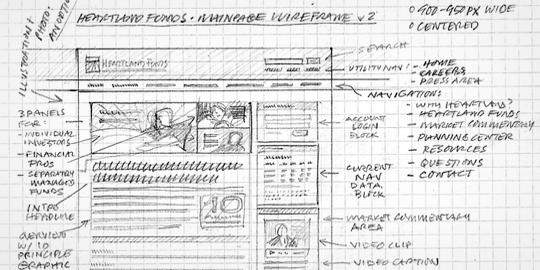 Heartland Funds Redesign: wireframe per la pagina principale & landing page