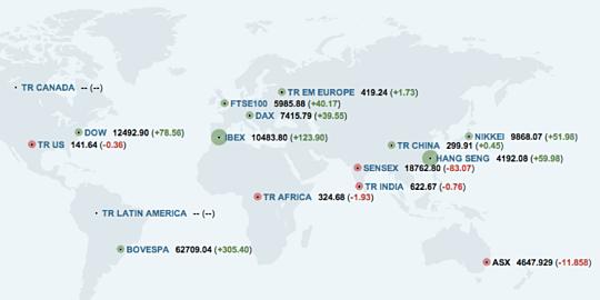 Le infografiche di Reuters sui dati del mercato mondiale