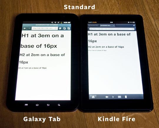 Img dimensioni del pixel standard sul Galaxy Tab e sul Kindle Fire
