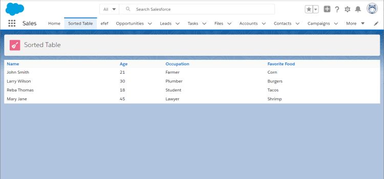 Lightning Web Component Table Made From Salesforce Records