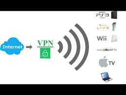 VPN Connection Via Hotspot
