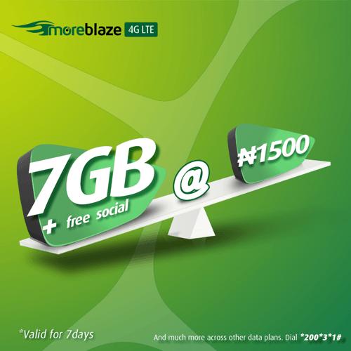 moreblaze 2GB for N500