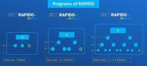 Rapido run levels