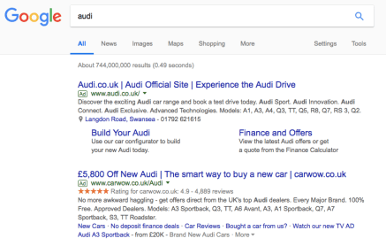 Audi Bidding On Brand Terms in AdWords