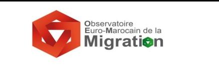 المرصد الأوروبي المغربي للهجرة يحتفل بالذكرى ال20 لعيد العرش المجيد يوم 9 غشت بأكدال