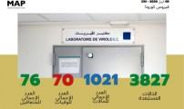 فيروس كورونا: 1021 حالة مؤكدة بالمغرب