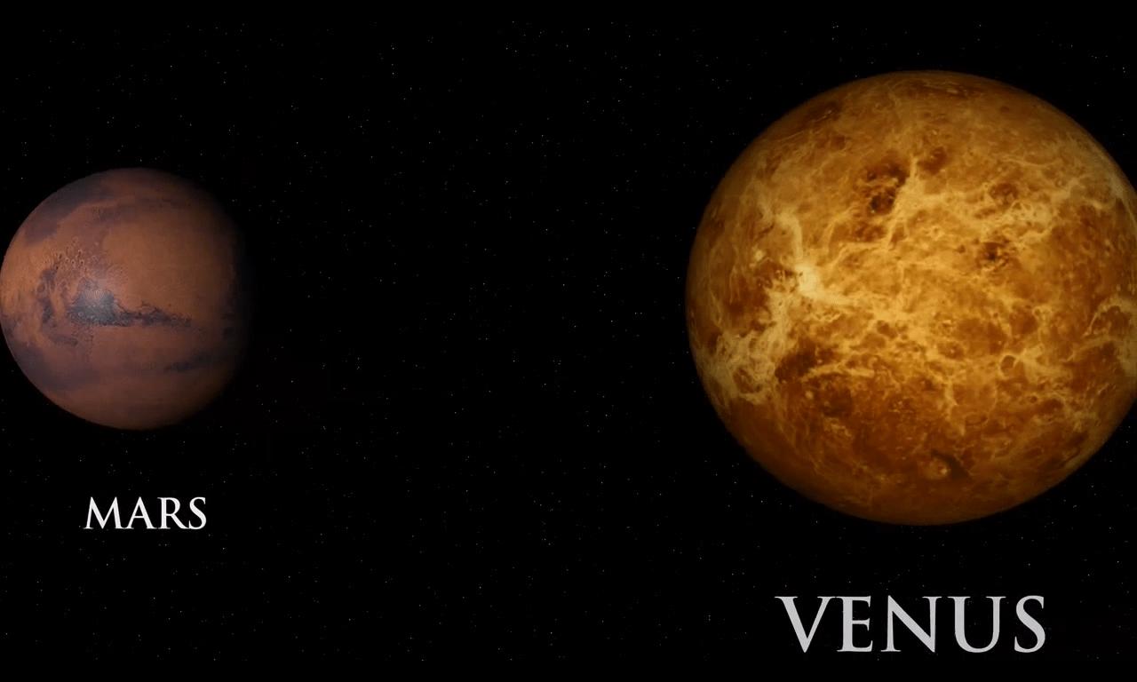 Perbandingan ukuran benda alam semesta  Tuntunan Karakter