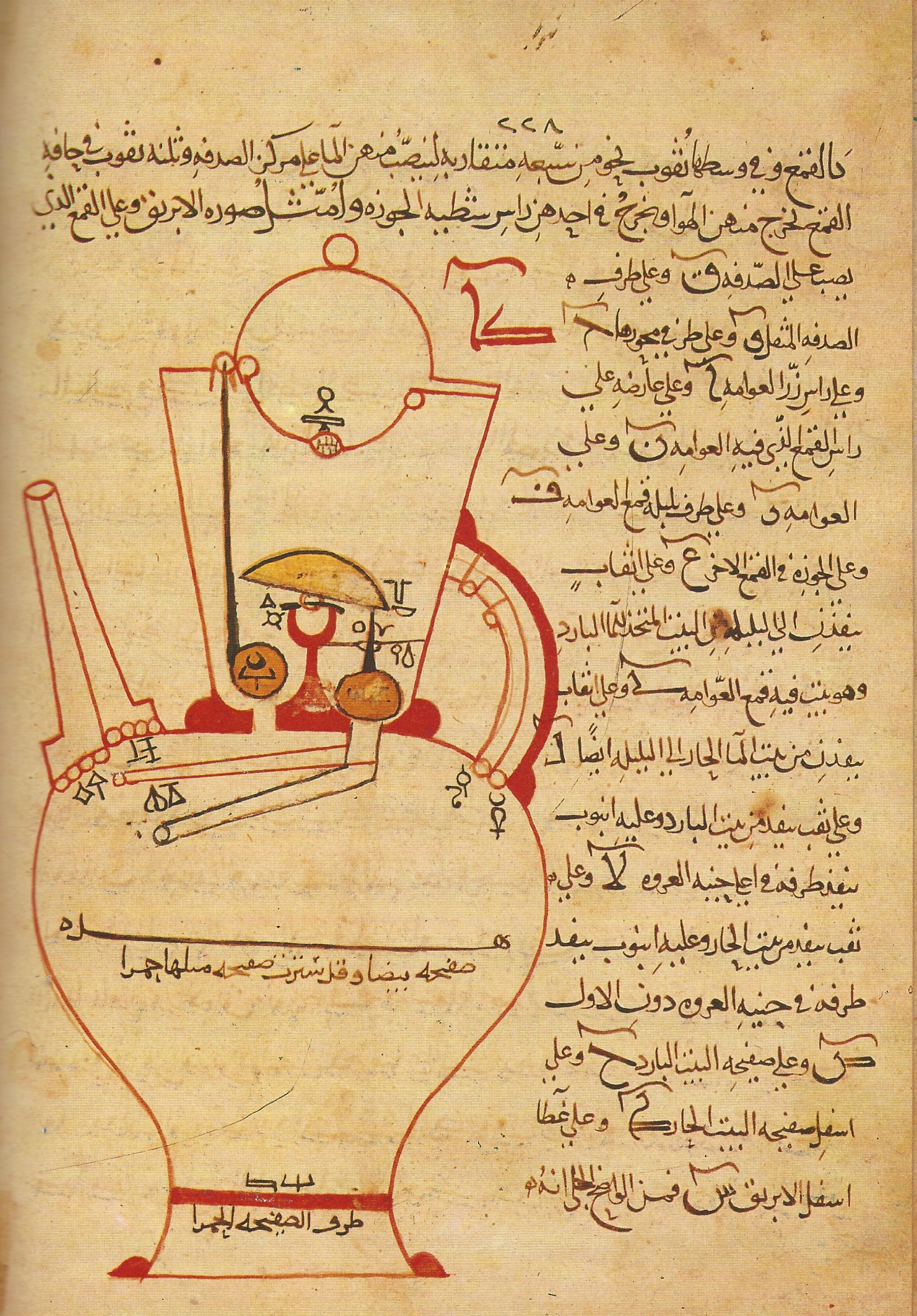 The Book Of Knowledge Ingenious Mechanical Devices Site Is Sailing Ship Diagram Power Mobydick Online Annotation Water Pitcher Variable Temperature 1206 Topkapi Manuscript