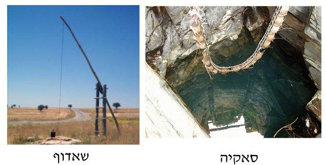 משאבות מים עתיקות