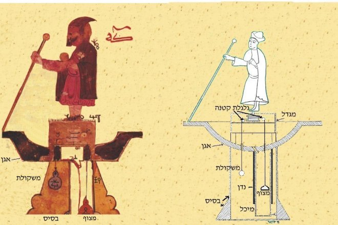Category III chapter 5 p 138 Fig 113_scan_ps