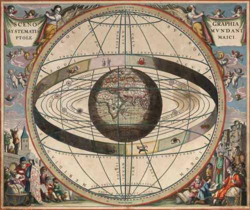 Geocentric world