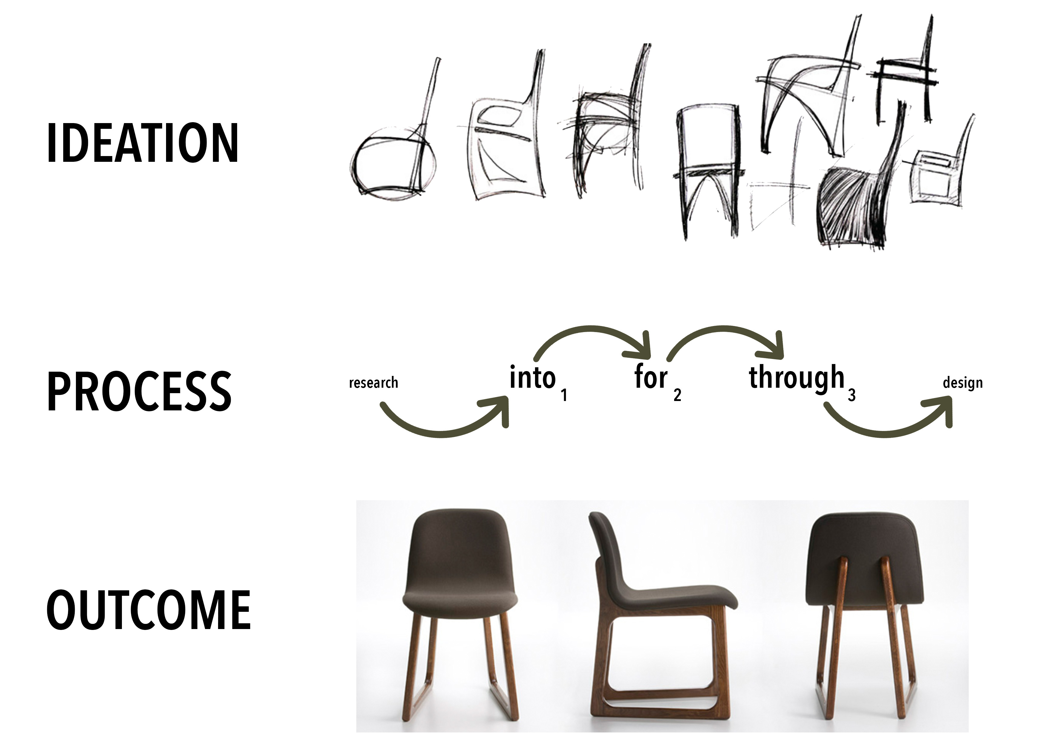 chair design research swivel without back researcher designer or both reserach and jpg