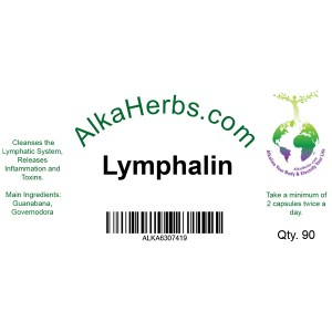 AlkaHerbs Lymphalin