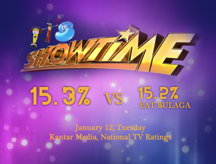 it's-showtime-ratings