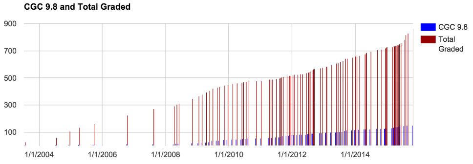 Screen Shot 2015-10-31 at 7.52.58 PM