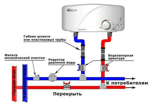 подключение электрического водонагревателя