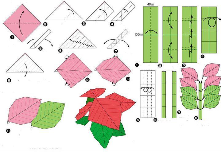 Мастер-класс по сборке пуансеттии-оригами