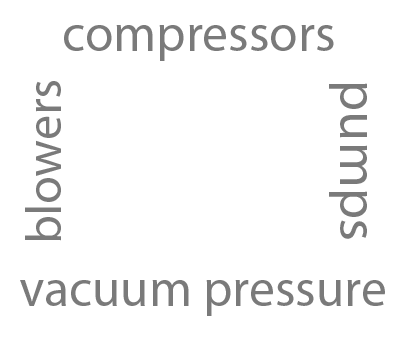 All-Star Products, Inc. Regenerative Blowers, Turboblowers