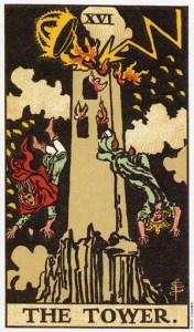Трактовка Старшего Аркана Колесо Башня