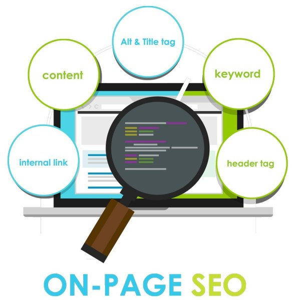 On Page Search Engine Optimization