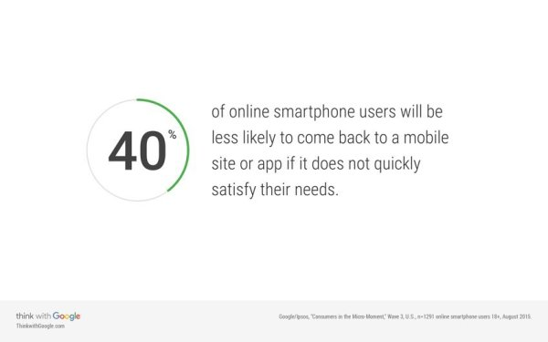 Mobile Sites Apps Must Satisfy Searchers in Micro-Moment