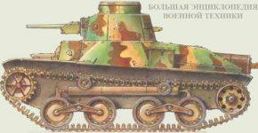 Легкий японский танк «2595» («ХА-ГО»)