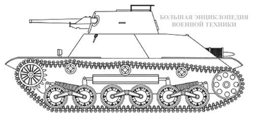 Общий вид танка«98» «КЕ-НИ»