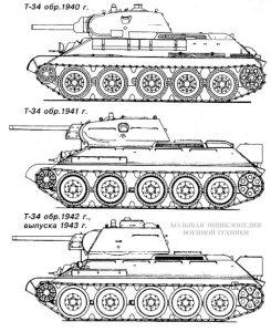 Схема танка Т-34