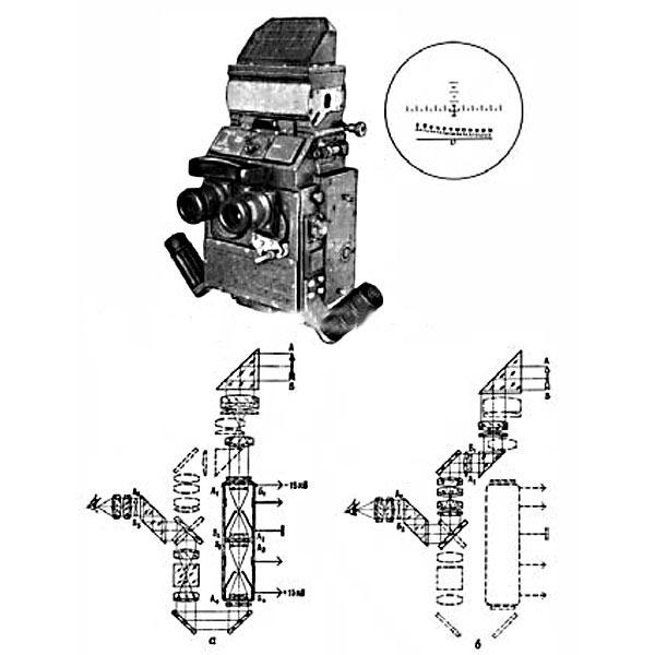 Комбинированный прибор наблюдения командира ТКН-3