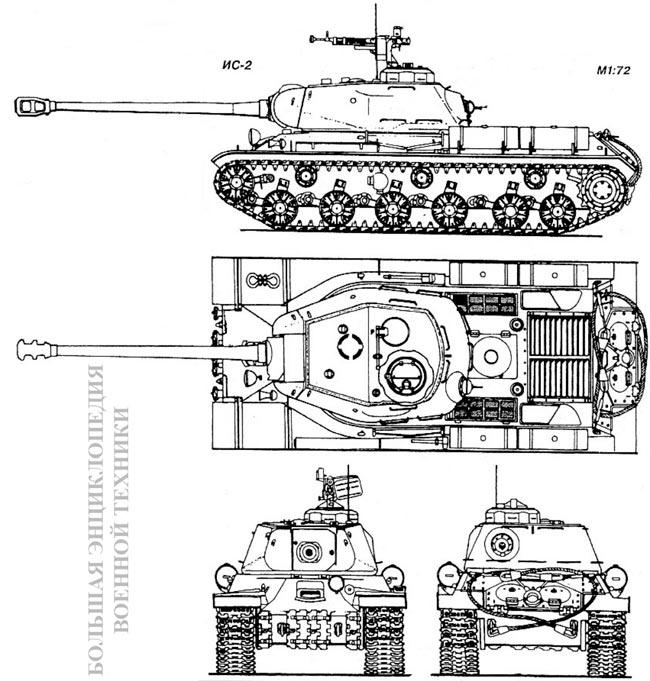Общий вид танка ИС-2