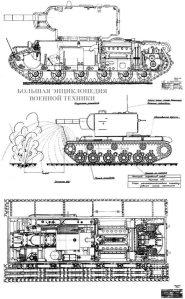 Копия заводских чертежей «объекта 218» — проект танка-электротральщика (на базе КВ-2) с приспособлением для уничтожения мин токами высокой частоты.