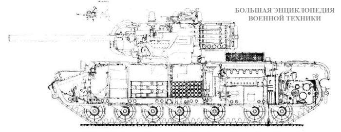Копия заводских чертежей с продольным разрезом танка КВ-220.