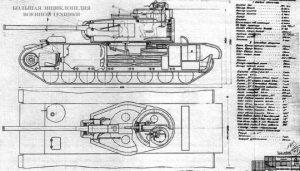Проект танка КВ-4 инженера Г. Крученых.