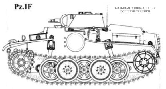 Немецкий танк Pz. I F