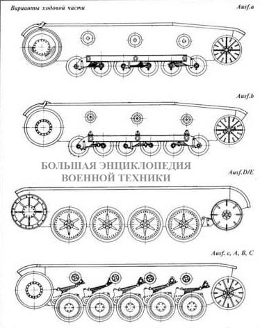 Варианты ходовой части танка Pz-II