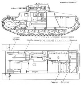 Компоновка танка Pz.II