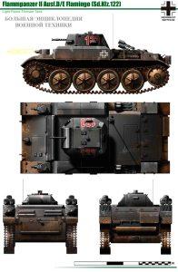 Общий вид танка Flammpanzer II