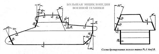 Схема бронирования легкого танка Pz.l Ausf.B