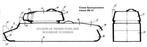 Схема бронирования танка КВ-1С