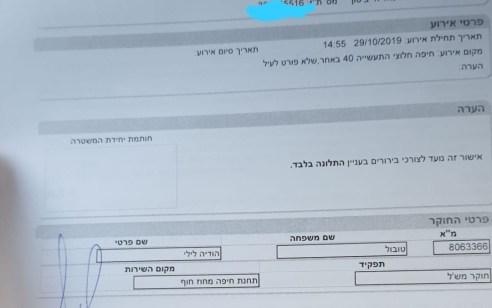 """מנכ""""ל איגוד הרבנים בישראל הגיש תלונה במשטרה כנגד דף פייסבוק """"מי לה' אלי"""" וכנגד פקח במחלקת ההונאה של הרבנות הראשית לישראל"""