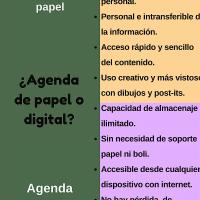 ¿Agenda de papel o digital?