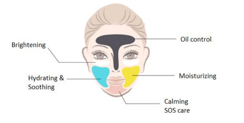 masker - PREVIEW │MULTI MASKING MET TONYMOLY'S PAINTING THERAPY