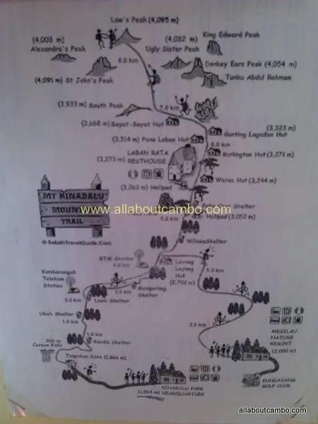 путешествие на борнео