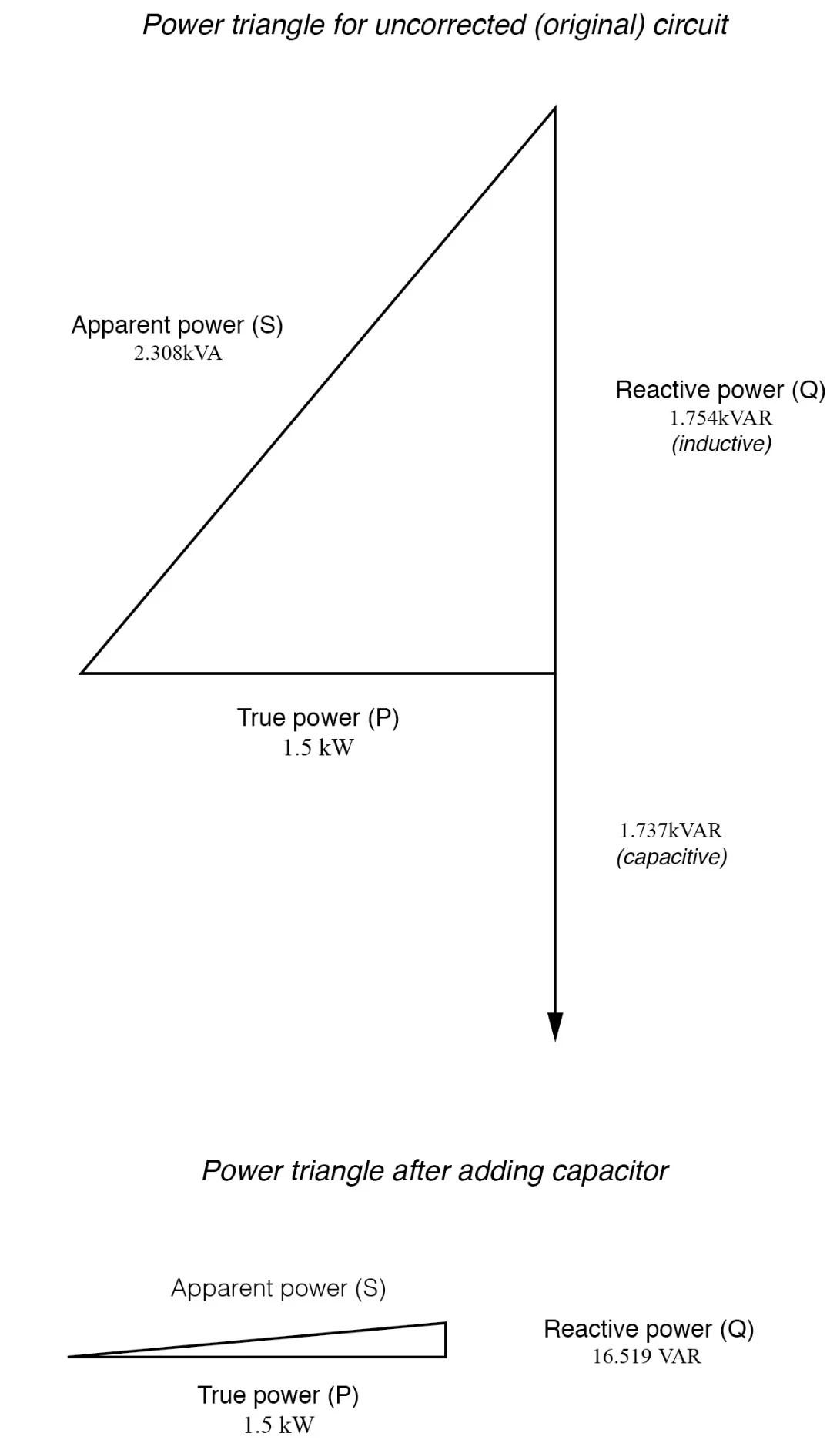 Reactive Power Equation : reactive, power, equation, Practical, Power, Factor, Correction, Electronics, Textbook