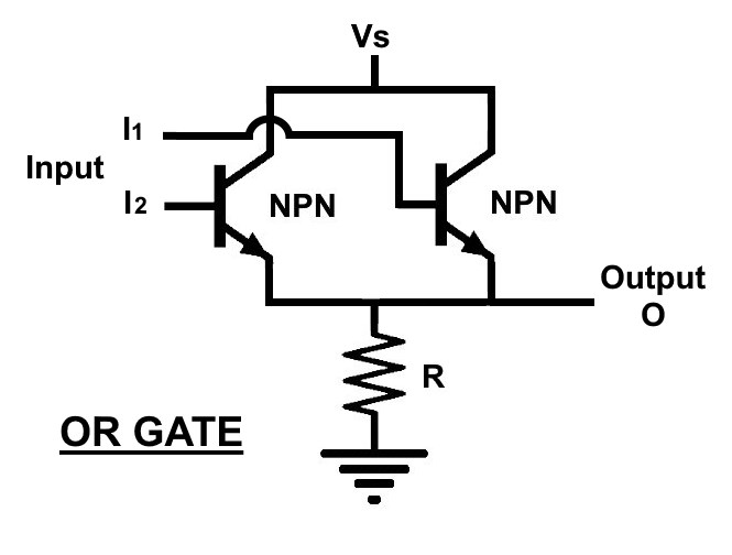 diagrams of xor and xnor gates as well logic gate circuit diagram