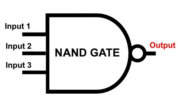 Digital Logic NAND Gate(Universal Gate),Its Symbols