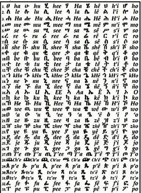 AMHARIC FIDEL PDF