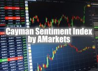 Cayman Sentiment Index by AMarkets