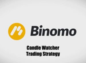 Candle Watcher Trading Strategy