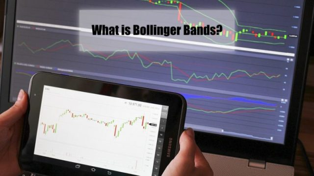 Technical Indicators - Bollinger Bands